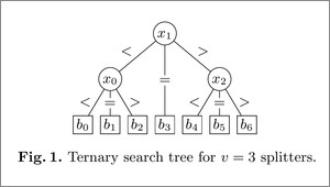 Ternary search tree used in parallel super scalar string sample sort