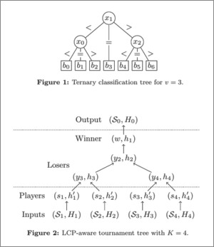 Thumbnail of a small ternary search tree used for classification, and LCP-aware tournament tree.