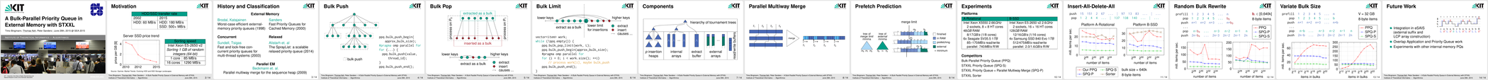Download 2015-06-29 A Bulk-Parallel Priority Queue in External Memory with STXXL.pdf